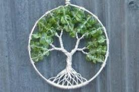 Árbol de Navidad: Los árboles y su significado