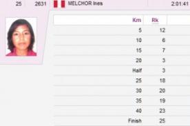 Olimpiadas Londres 2012: Inés Melchor llega en la Maratón en el puesto 25