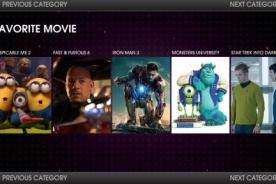 PCA 2014: Monsters University, Iron Man 3 nominados a Película Favorita