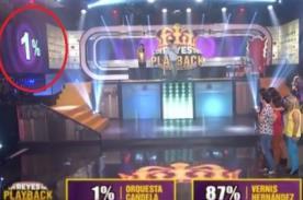 Reyes del Playback: ¡Ricky Trevitazo rompió el récord de votaciones! - VIDEO