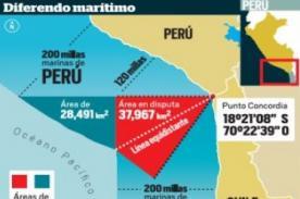 La Haya: 79% de peruanos optimistas por fallo, pero 64% no cree que Chile lo acate