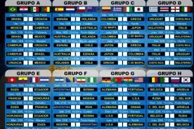Copa del Mundo 2014 Grupos F y G: Calendario lunes 16 de junio