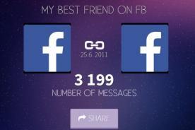 Facebook en español: ¿Quién es tu mejor amigo según Facebook?