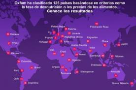 Perú en el puesto 51 de los mejores y peores países del mundo para comer