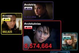 MTV Movie Awards 2014: ¡Katniss vs Beatrice en intenso duelo de votos!