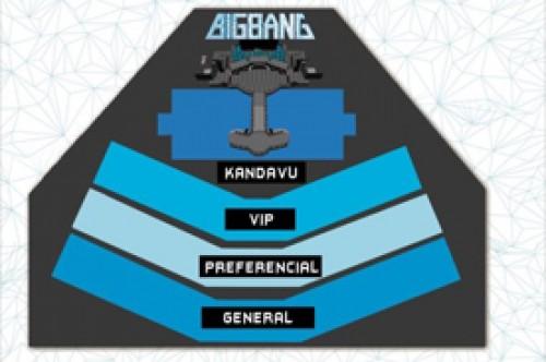Big Bang en Perú: Conoce el plano con las zonas del concierto