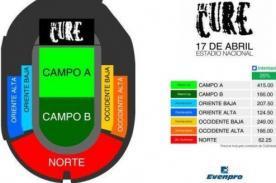 The Cure en Lima: Zonas del concierto