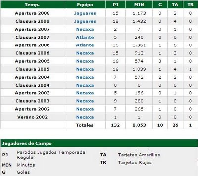 Copa Libertadores 2010: Fito Espinoza cree que merecen estar en los octavos de final
